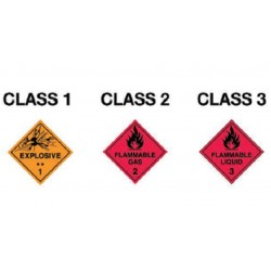 Safety Signs and Labels for Laboratories