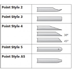 Syringe Needles Point Styles For HPLC and GC Applications